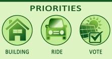 3 priorities 222